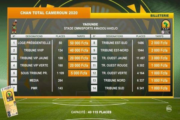 FOOTBALL – CHAN 2021: LES PRIX DES TICKETS.